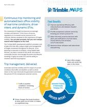 trip-management-ftsheet_front